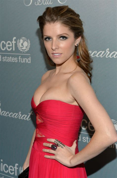 Celebrity Anna Kendrick - Weight, Height and Age