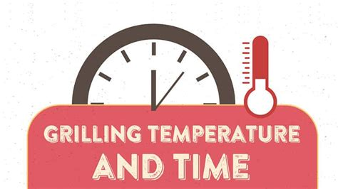 Grilling Time and Temperature Chart: BBQ to Perfection